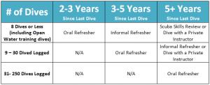 refresher-criteria